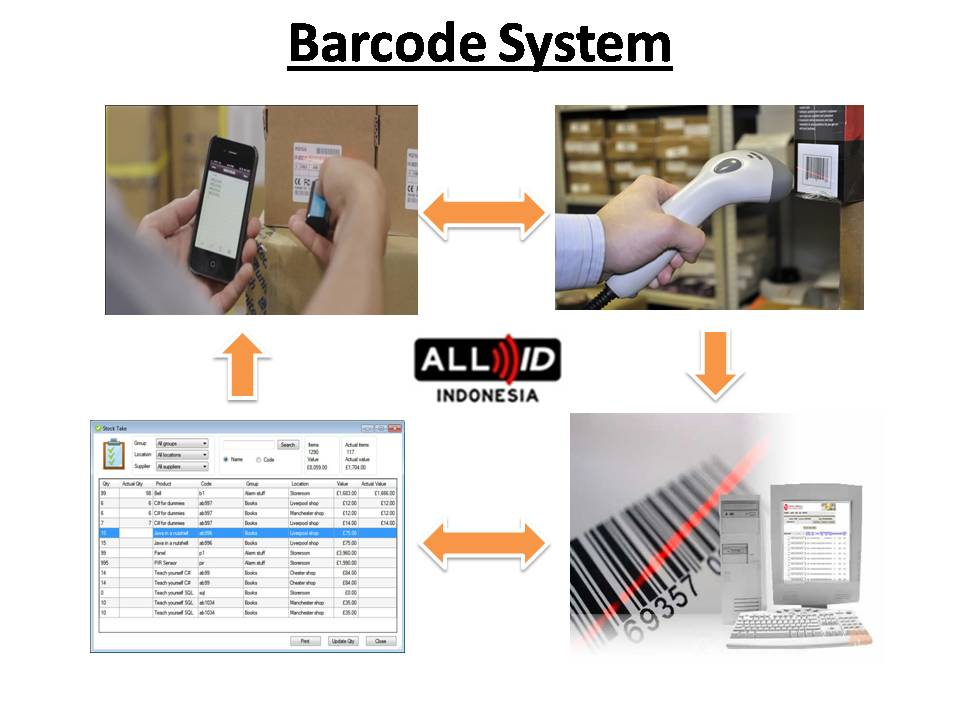Barcode System Inventory All Id Indonesia Printer